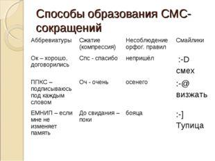 Способы образования СМС-сокращений АббревиатурыСжатие (компрессия)Несоблюде