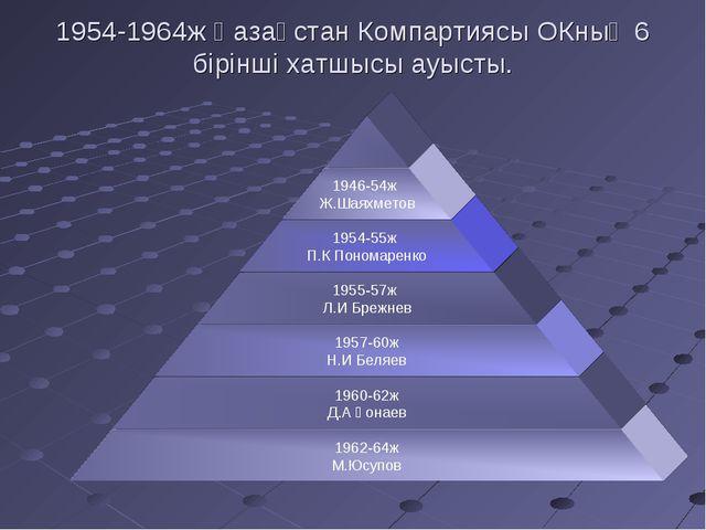 1954-1964ж Қазақстан Компартиясы ОКның 6 бірінші хатшысы ауысты.