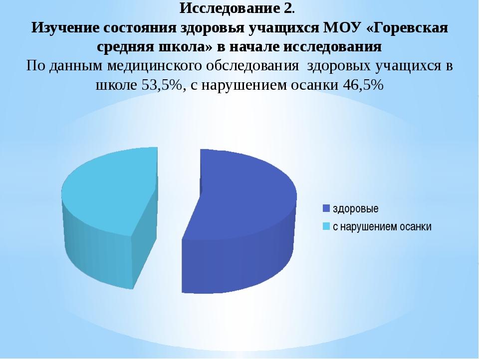 Исследование 2. Изучение состояния здоровья учащихся МОУ «Горевская средняя...