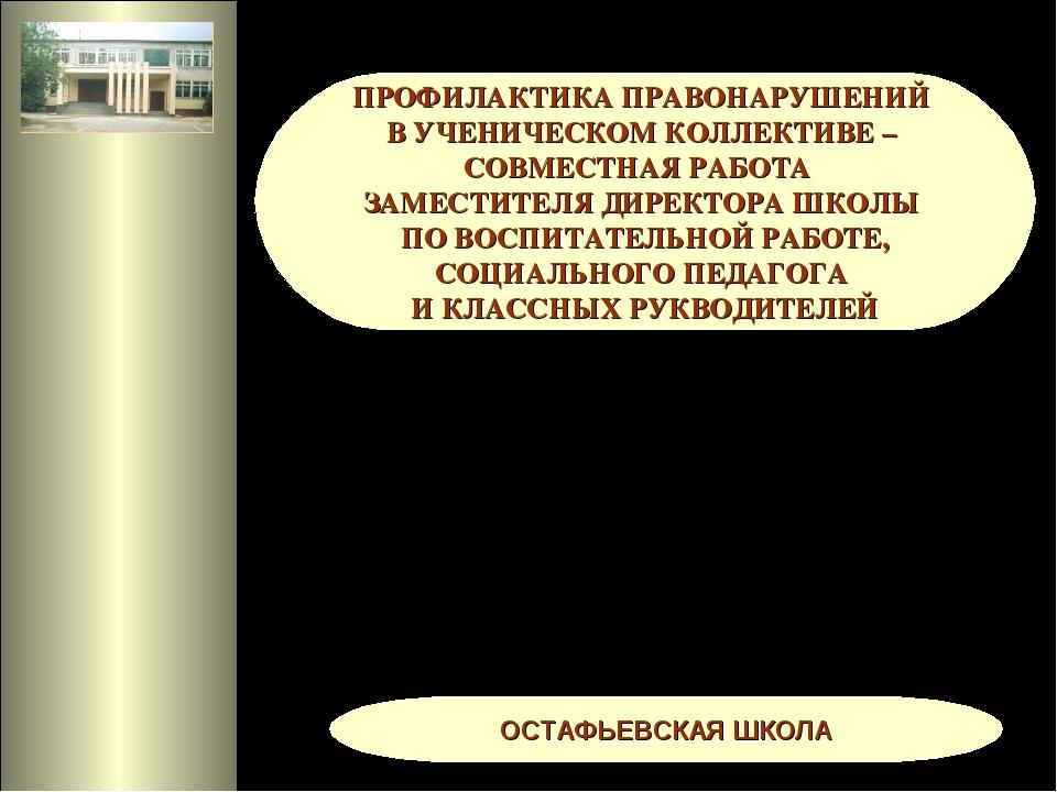ПРОФИЛАКТИКА ПРАВОНАРУШЕНИЙ В УЧЕНИЧЕСКОМ КОЛЛЕКТИВЕ – СОВМЕСТНАЯ РАБОТА ЗАМ...