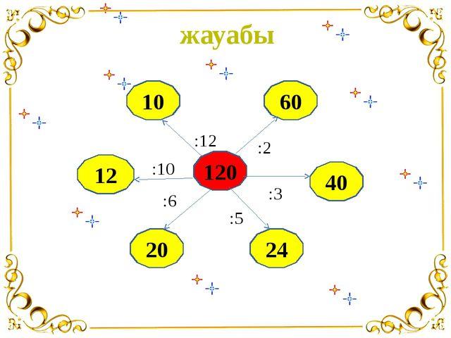 12 20 10 24 40 60 120 :10 :12 :2 :3 :5 :6 жауабы