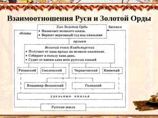 Взаимоотношения Руси и Золотой Орды