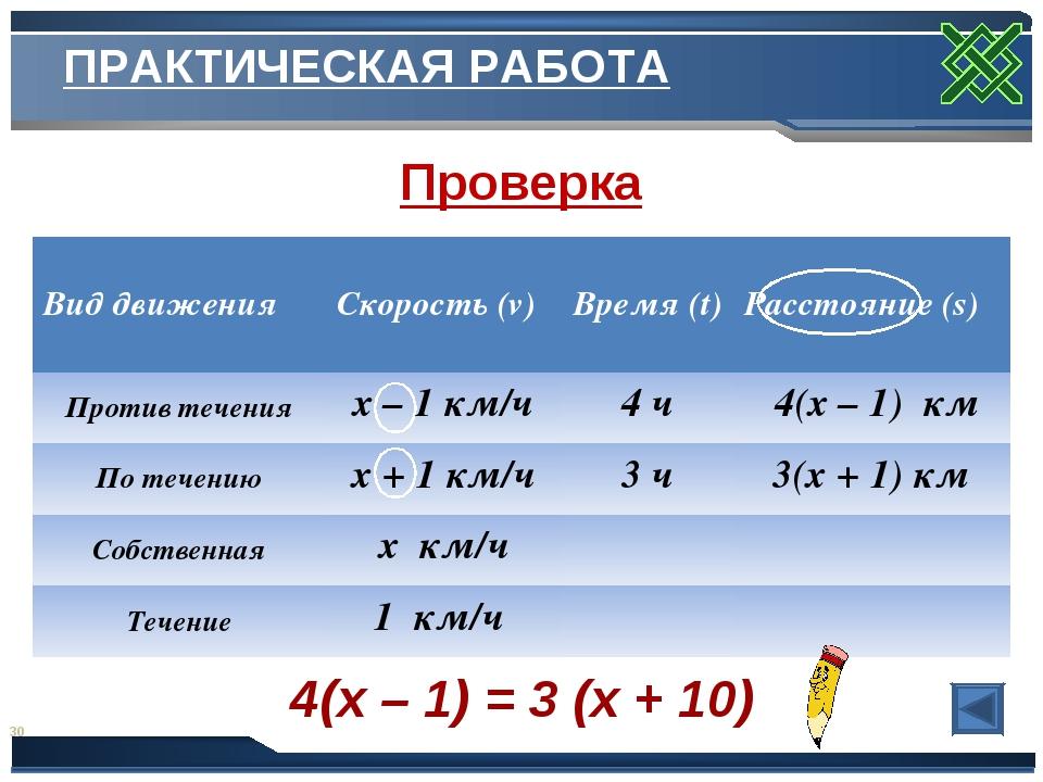 * Проверка 4(х – 1) = 3 (х + 10) ПРАКТИЧЕСКАЯ РАБОТА Вид движенияСкорость (v...