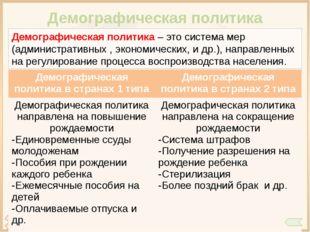 Задание 1 Заполните таблицу «Типы воспроизводства» Проверка Первый тип Второ