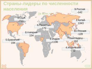 Воспроизводство населения Под воспроизводством (естественным движением) насе