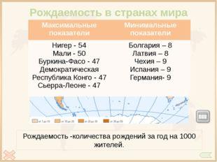 Численность и воспроизводство населения Население мира Преподаватель географ