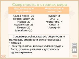 Тест Проверка 3.В какой из перечисленных стран средняя продолжительность жиз