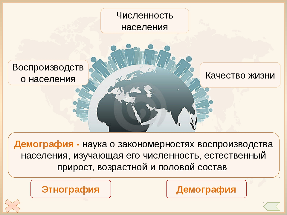 Численность и динамика населения мира Динамика роста численности населения и...