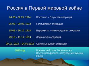 Россия в Первой мировой войне 04.08 - 02.09. 1914Восточно – Прусская операци