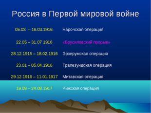 Россия в Первой мировой войне 05.03 – 16.03.1916.Нарочская операция 22.05 –