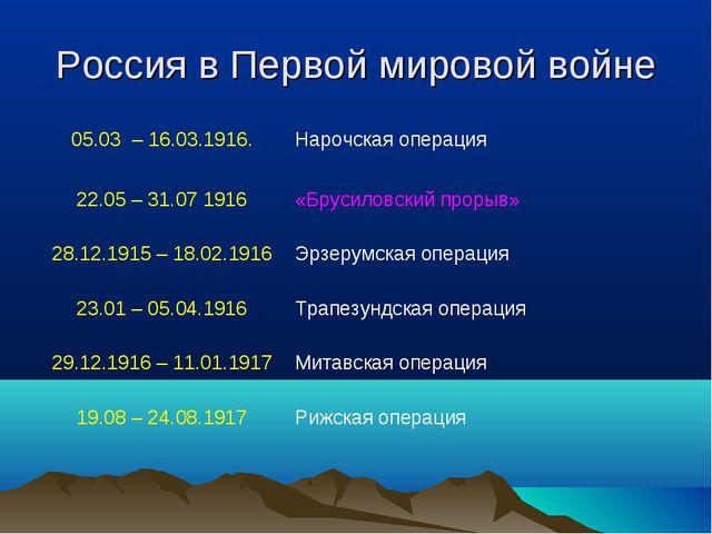 Россия в Первой мировой войне 05.03 – 16.03.1916.Нарочская операция 22.05 –...