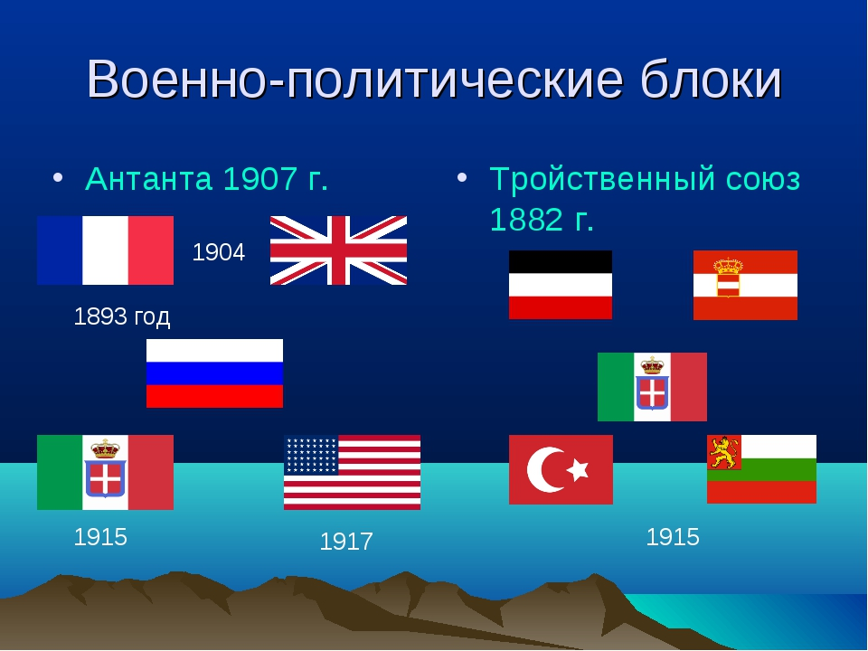 Военно-политические блоки Антанта 1907 г. Тройственный союз 1882 г. 1893 год...