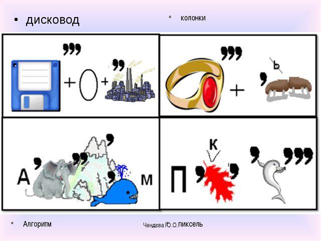 дисковод Алгоритм колонки пиксель Чендєва Ю.О. Чендєва Ю.О.