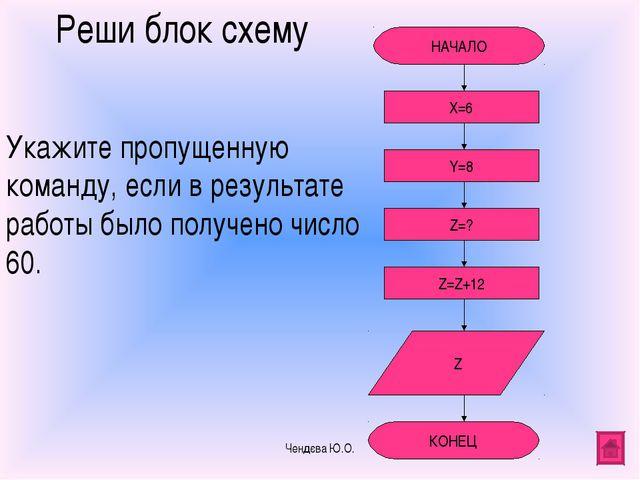 НАЧАЛО Х=6 Y=8 Z=? Z=Z+12 Z КОНЕЦ Укажите пропущенную команду, если в результ...