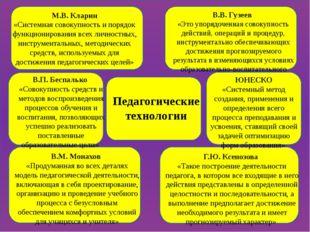 Педагогические технологии М.В. Кларин «Системная совокупность и порядок функ