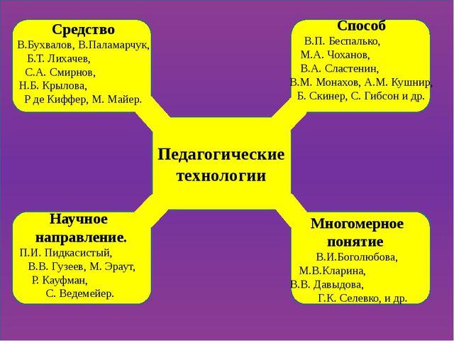 Педагогические технологии Средство В.Бухвалов, В.Паламарчук, Б.Т. Лихачев, С...