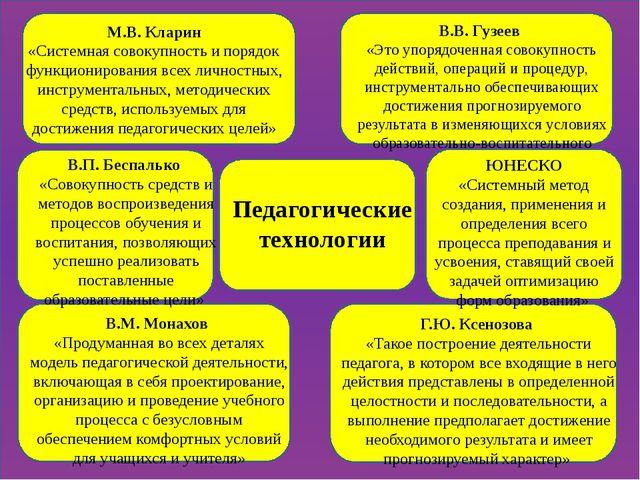 Педагогические технологии М.В. Кларин «Системная совокупность и порядок функ...