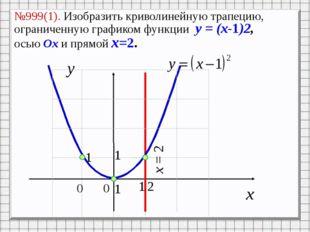 №999(1). Изобразить криволинейную трапецию, ограниченную графиком функции y