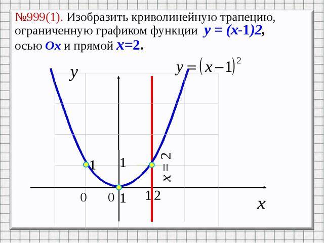 №999(1). Изобразить криволинейную трапецию, ограниченную графиком функции y...