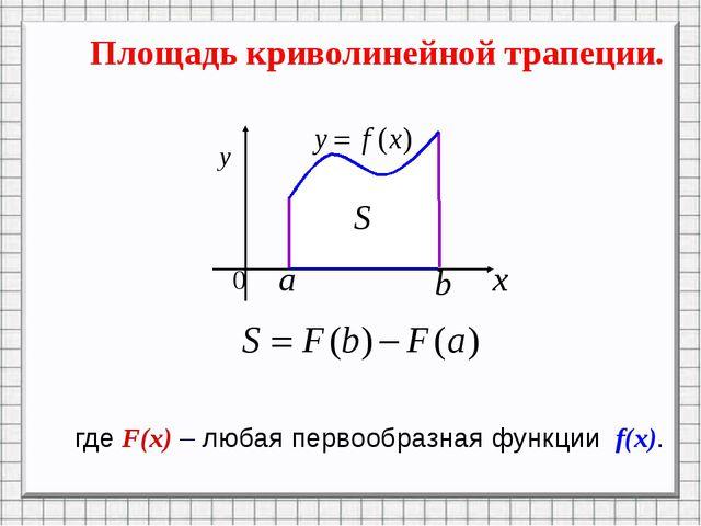 Площадь криволинейной трапеции. где F(x) – любая первообразная функции f(x)....