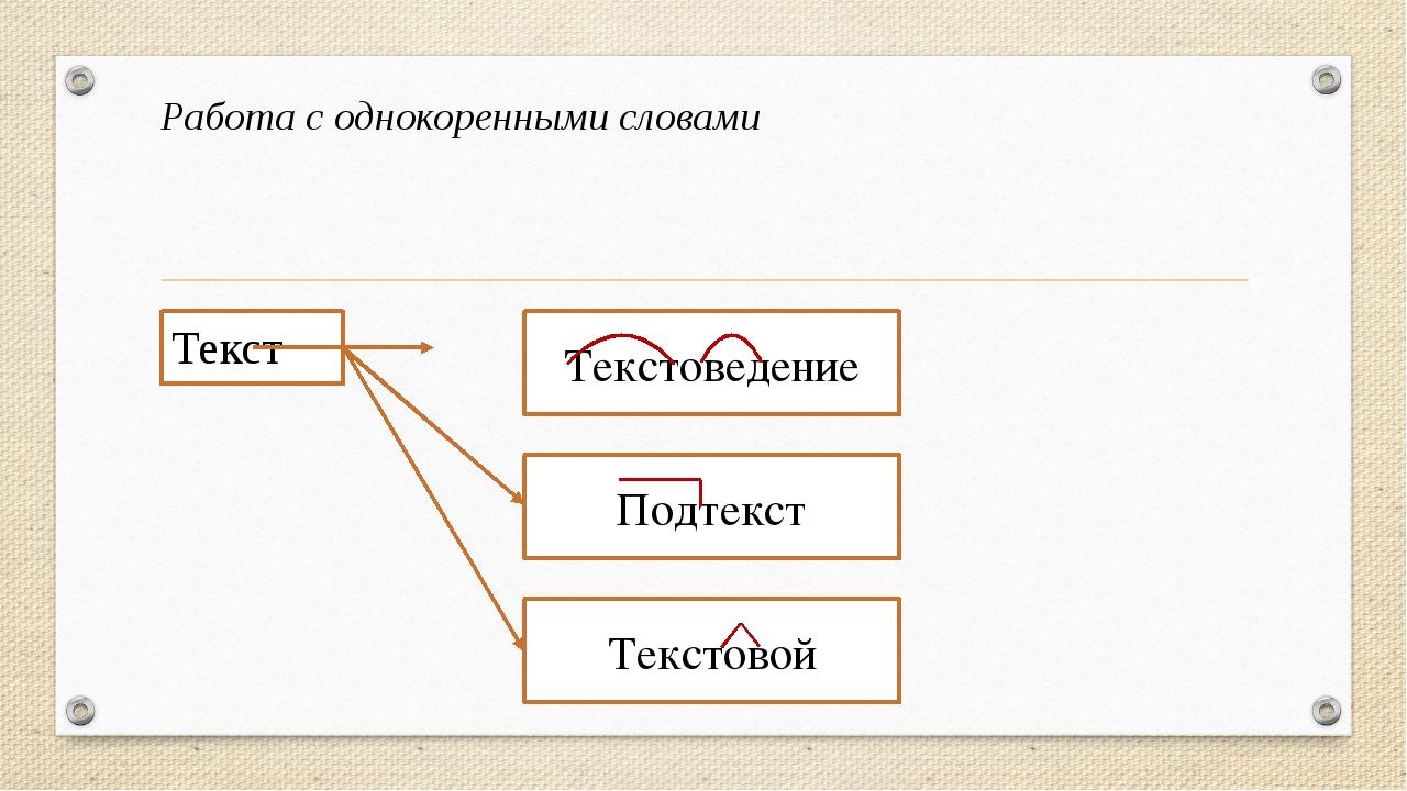 Работа с однокоренными словами Текст Текстоведение Подтекст Текстовой