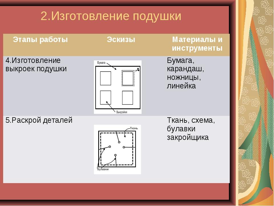 2.Изготовление подушки Этапы работыЭскизыМатериалы и инструменты 4.Изготовл...