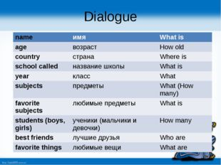 Dialogue name имя What is age возраст How old country страна Where is schoolc