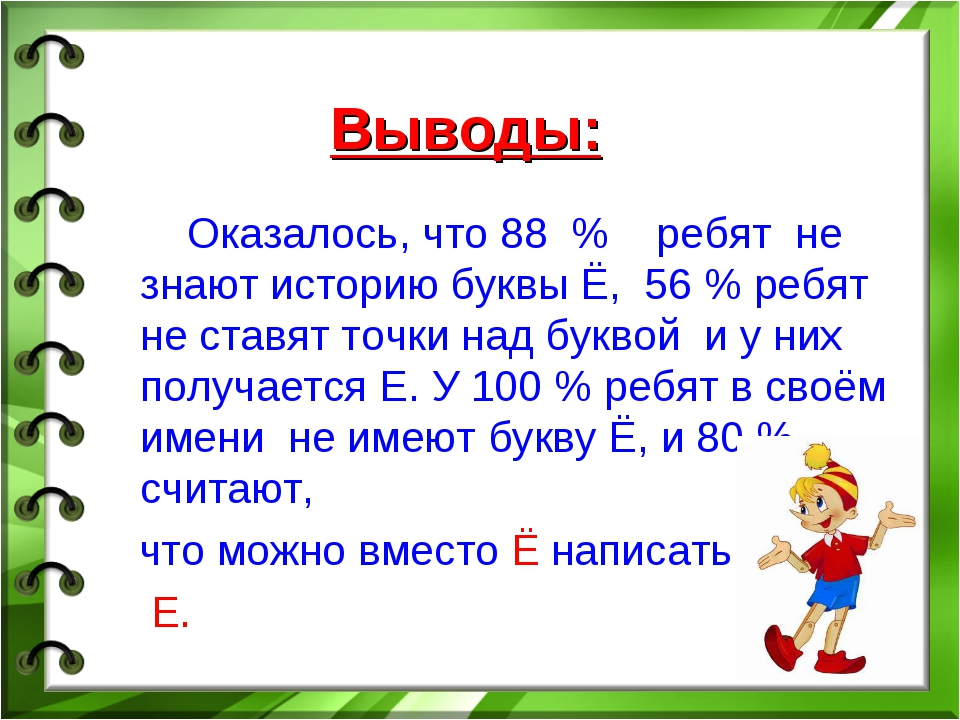 Выводы: Оказалось, что 88 % ребят не знают историю буквы Ё, 56 % ребят не ста...
