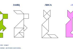 «Знатоки»ЗАЯЦ Подсказка 1: голова – квадрат Подсказка 2: туловище – два боль