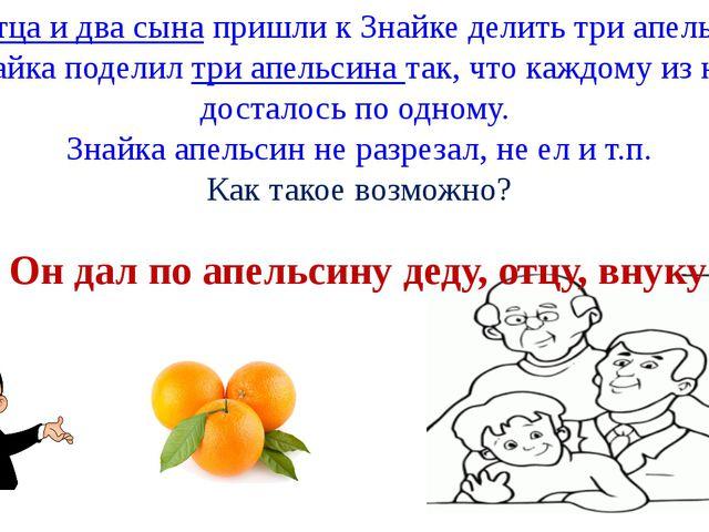 Два отца и два сына пришли к Знайке делить три апельсина. Знайка поделил три...