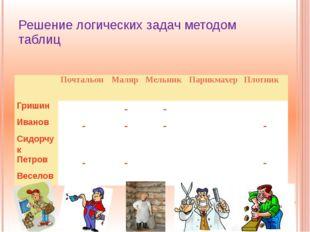 Решение логических задач методом таблиц Почтальон Маляр Мельник Парикмахер Пл