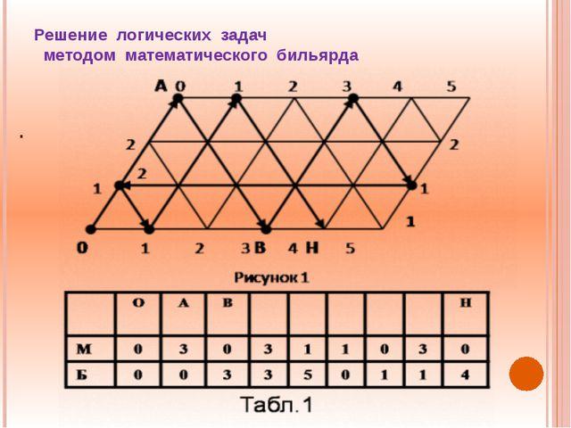 Решение логических задач методом математического бильярда .