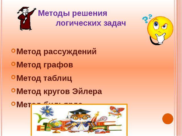 Методы решения логических задач Метод рассуждений Метод графов Метод таблиц...