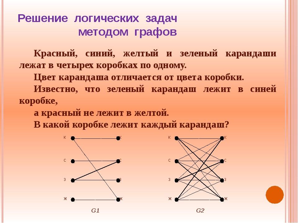 Решение логических задач методом графов Красный, синий, желтый и зеленый кара...