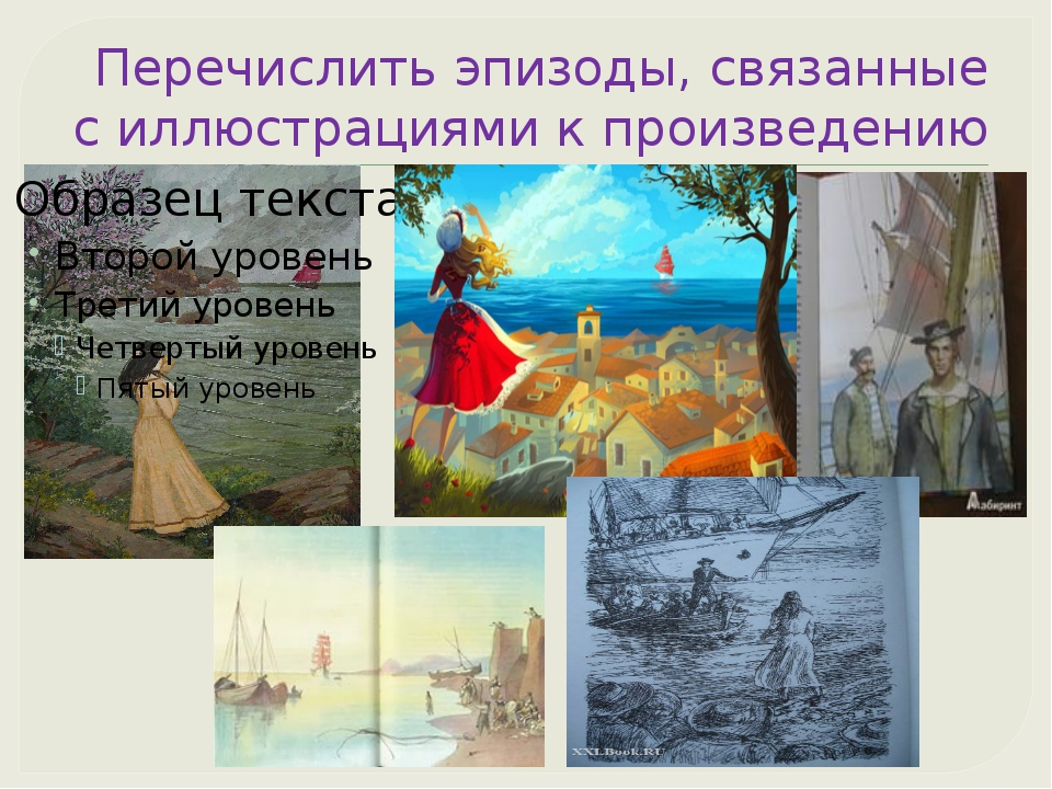Перечислить эпизоды, связанные с иллюстрациями к произведению