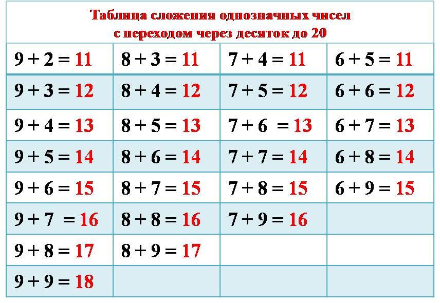 http://serpantin.serpuhov.biz/wp-content/uploads/2014/04/%D0%A2%D0%B0%D0%B1%D0%BB%D0%B8%D1%86%D0%B0.jpg
