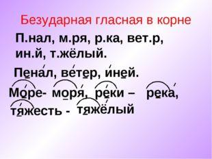 Безударная гласная в корне П.нал, м.ря, р.ка, вет.р, ин.й, т.жёлый. Пенал, ве