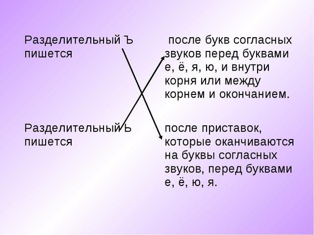 Разделительный Ъ пишется после букв согласных звуков перед буквами е, ё, я,...