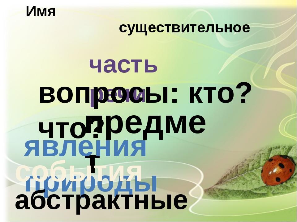 существительное Имя часть речи вопросы: кто? что? предмет явления природы соб...