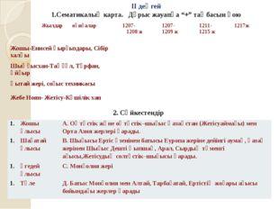 ІІІ деңгей. Жаулап алудың зардаптары. Жауабын жаз 1. 2. 3. 4. 5. 1-3 сұрақтар