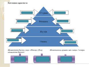 Шыңғысхан Найман, керей, Жалайыр 1207 – 1208 жж Жошы Енисей қырғыздары, Сібі