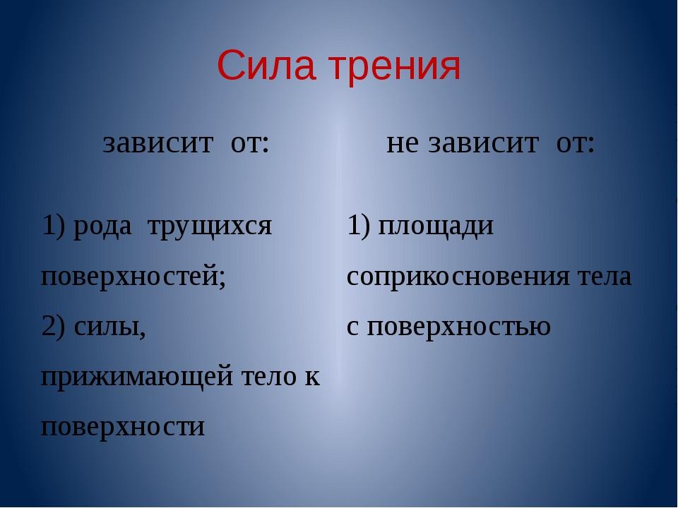 Сила трения зависит от: не зависит от: 1) рода трущихся поверхностей; 2) силы...