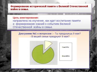 Формирование исторической памяти о Великой Отечественной войне в семье. Цель