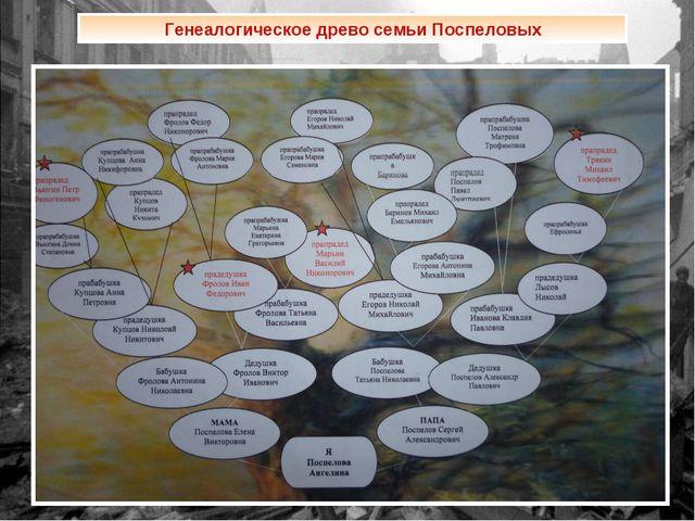 Генеалогическое древо семьи Поспеловых