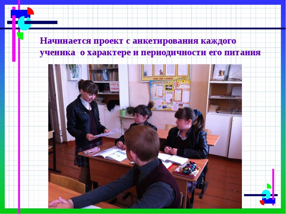 Начинается проект с анкетирования каждого ученика о характере и периодичности...