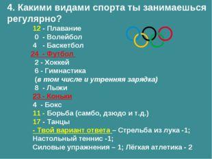 4. Какими видами спорта ты занимаешься регулярно? 12 - Плавание 0 - Волейбол