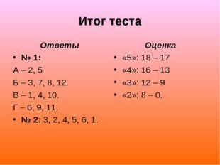 Итог теста Ответы № 1: А – 2, 5 Б – 3, 7, 8, 12. В – 1, 4, 10. Г – 6, 9, 11.