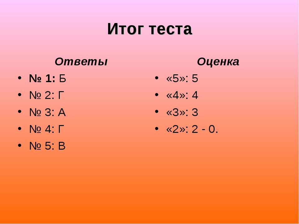 Итог теста Ответы № 1: Б № 2: Г № 3: А № 4: Г № 5: В Оценка «5»: 5 «4»: 4 «3»...