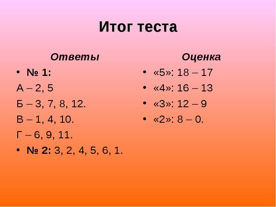 Итог теста Ответы № 1: А – 2, 5 Б – 3, 7, 8, 12. В – 1, 4, 10. Г – 6, 9, 11....