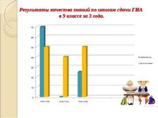 Результаты качества знаний по итогам сдачи ГИА в 9 классе за 3 года.